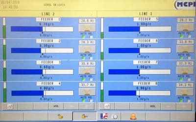 Continuous flow controller MCPI