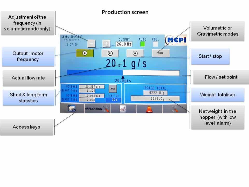 MCPI Controleur Flow 2